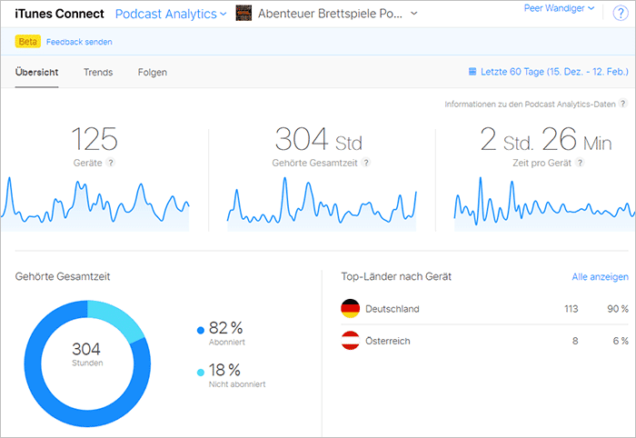 iTunes Podcast Connect Analytics